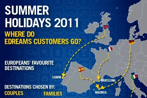 summer-holidays-infographic