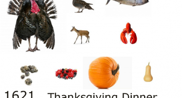 Thanksgiving Dinner from 1621 to Now