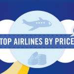 Do You Know which Airlines Have the Cheapest Flights in the World?