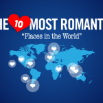 Top 10 Most Romantic Places in the World