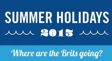 Where Do the British Spend their Summer Holidays [Infographic]