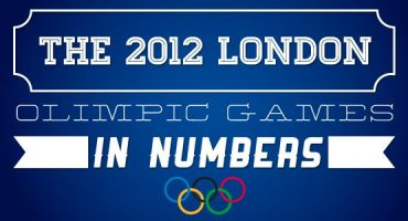 The 2012 Summer Olympic Games in Numbers: Infographic