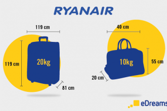 ryanair luggage sizes