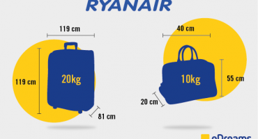 Tips for Ryanair Flights