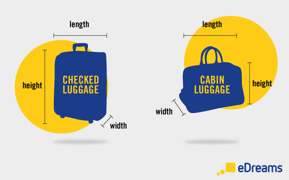 Hand Luggage and Checked Baggage Allowance by Airline - eDreams ...