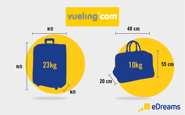 Vueling baggage allowance