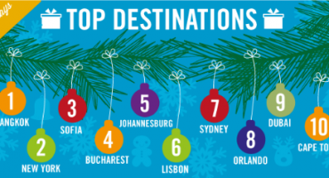 British Travel Trends – Christmas Holidays 2012