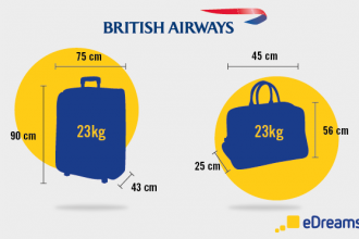 british airways cabin luggage and checked bags policy