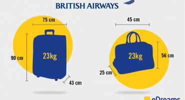 British Airways Baggage Allowance 2019