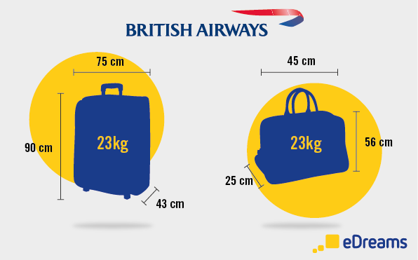 cabin luggage and checked bags on british airways flights