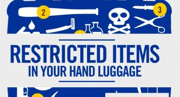 Hand Luggage Restricted Items, New Rule for Cell Phones