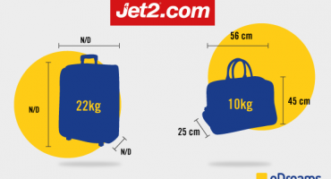 Jet2 Baggage Allowance: Carry on and Checked Luggage