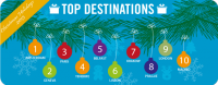 UK christmas holidays 2013 top destinations