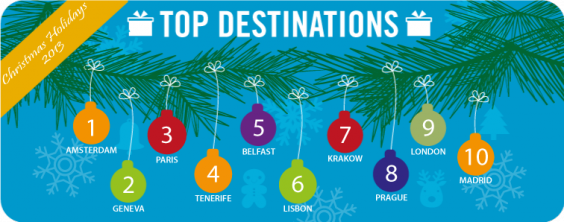 British travel trends christmas holidays edreams travel blog