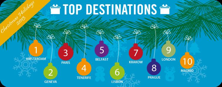 UK christmas holidays 2013 top destinations