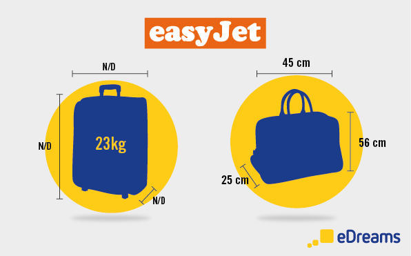 152cdd7487aa easyJet Hand Luggage Allowances and Checked Baggage Costs
