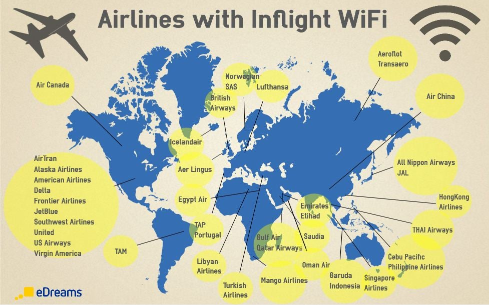 airlines with inflight wifi