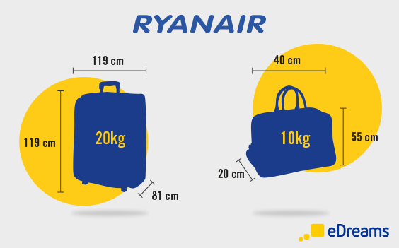 ryanair luggage dimensions