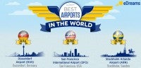 best_airports_featured_uk
