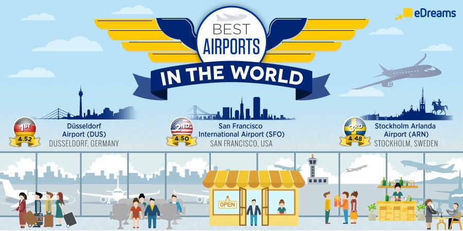 best_airports_twitter_uk