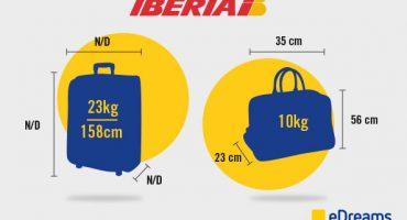 Iberia Baggage Allowance