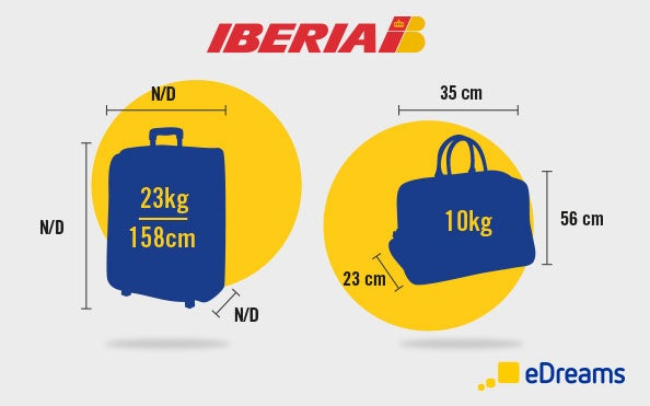 Iberia S Hand Luggage And Checked Baggage Allowances