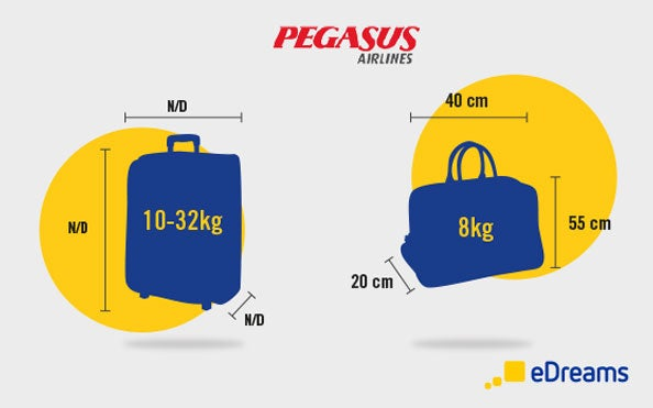 Pegasus Airlines Hand Luggage And Checked Baggage Allowances