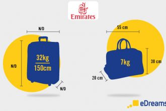 Emirates hand luggage checked bagagge