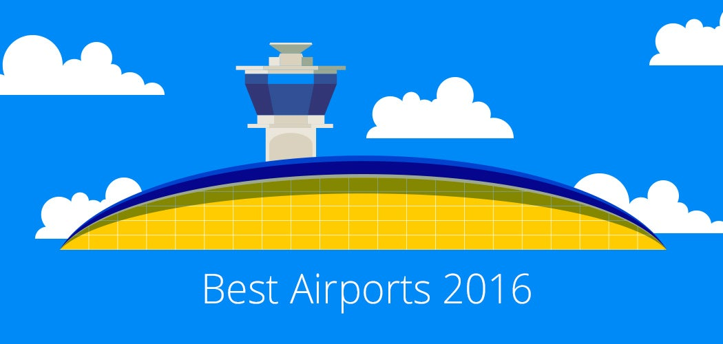 best airports study